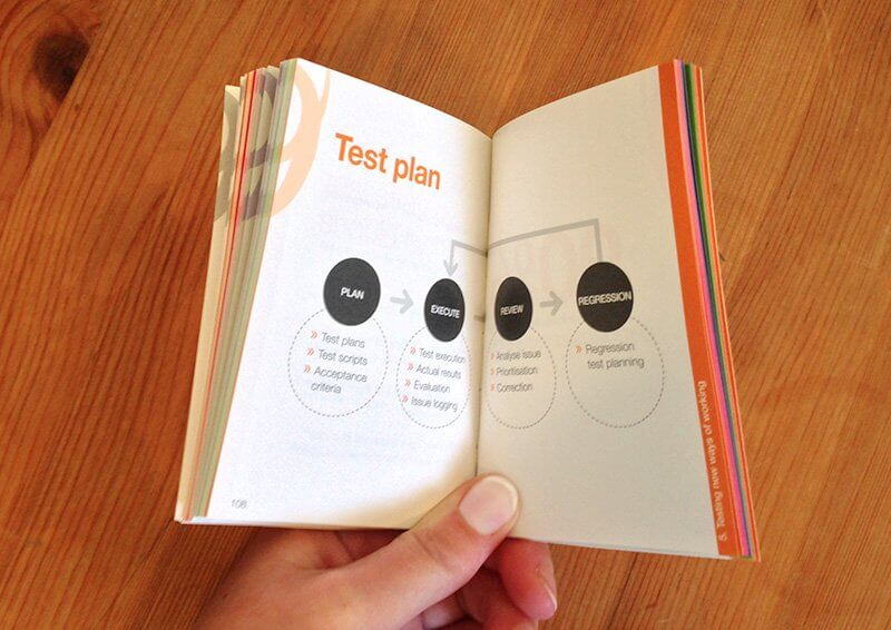 Inside The Little Book of Business Analysis